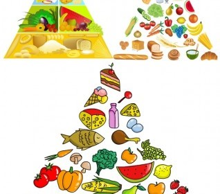 Vector 3 Food Pyramid Vector Art